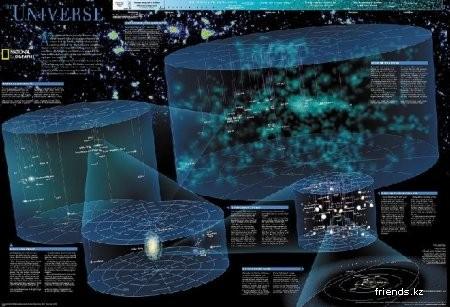 Карта Вселенной от National Geographic
