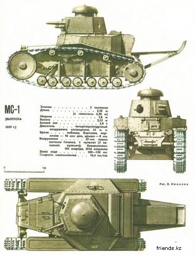 Чудо танки