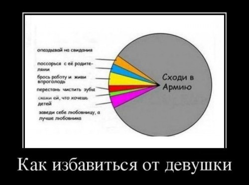 Порция демотиваторов