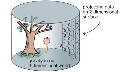 Ученые выдвинули новую теорию - весь пространственно-временной континуум построен на основе явления квантовой запутанности