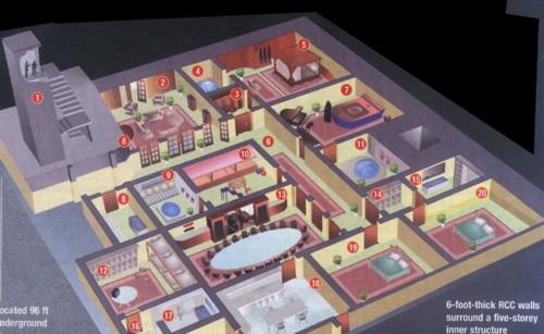 Бункеры и особенные места